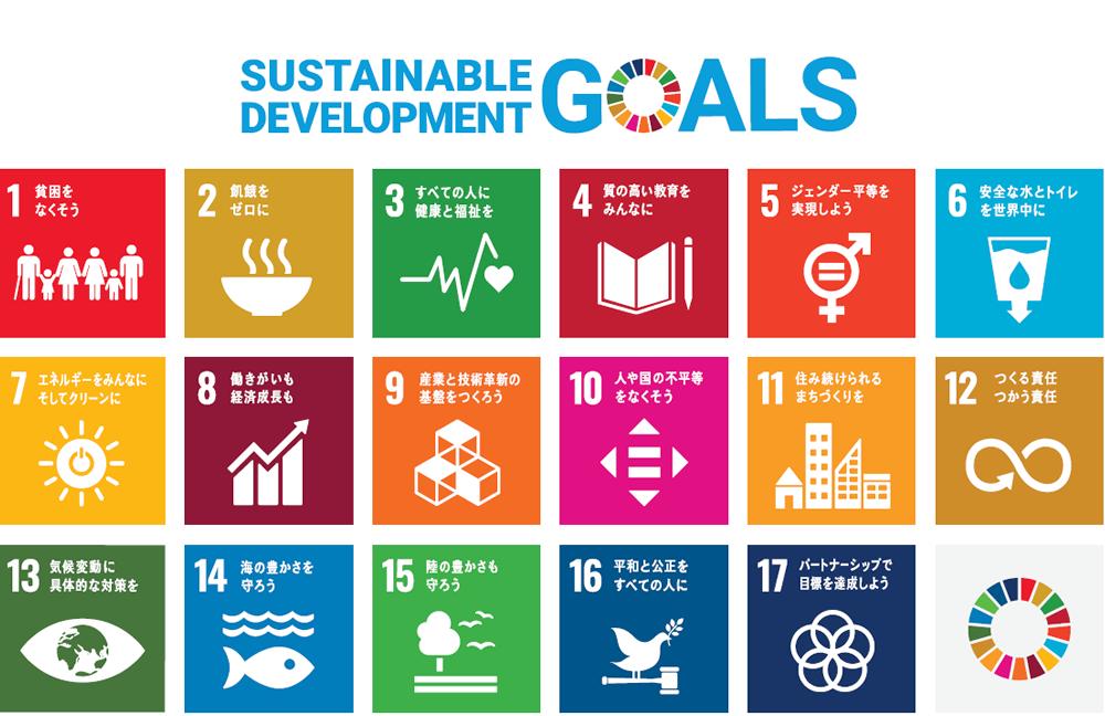 SDGsヘッダ